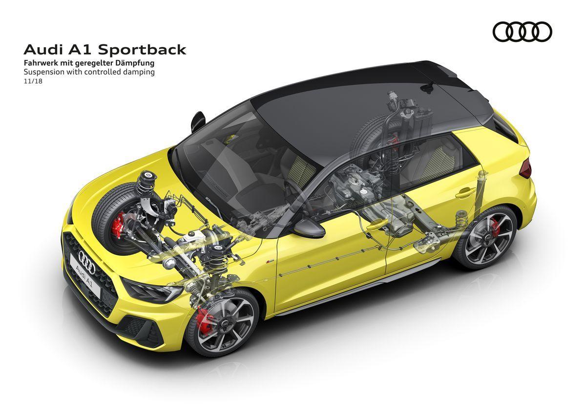 AudiA1Sportback_2019_AutoRok_10