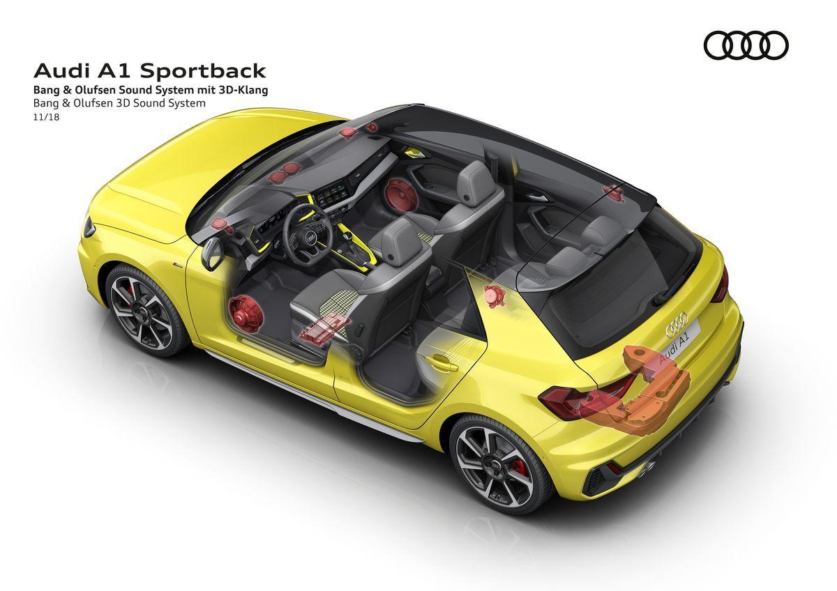 AudiA1Sportback_2019_AutoRok_17