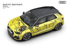 AudiA1Sportback_2019_AutoRok_15