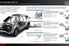 Honda_CR-V_AutoRok_2018__17