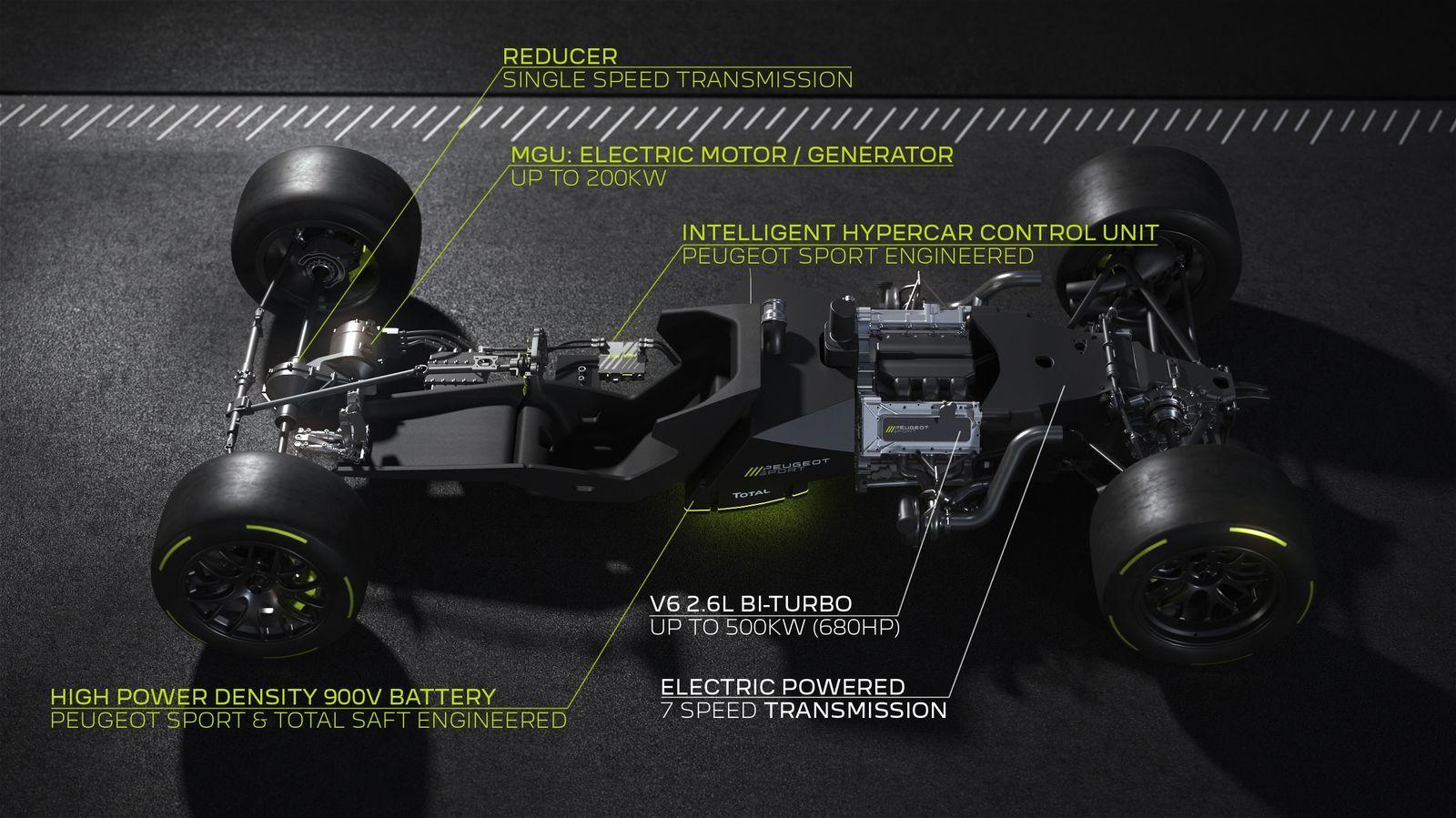PeugeotHybrid4_2020_09