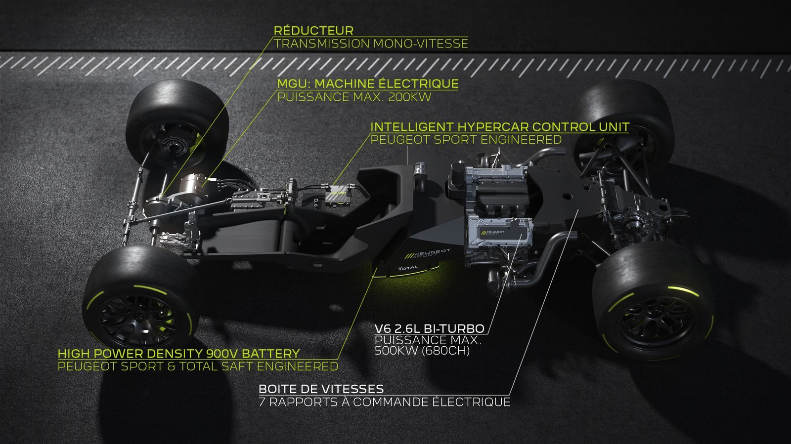 PeugeotHybrid4_2020_10